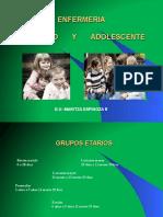 Enfermeria Del Nino y Adolescente