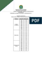 Gabarito_Definitivo_Cursos_Subsequentes 2017.pdf