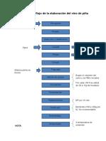 Diagrama de Flujo de La Elaboración Del Vino de Piña