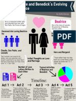 h2- uses technology- student infographic- much ado- kaitlin diversey  g