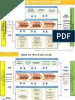 Trabajo 2 - Mapa de Procesos UNAB
