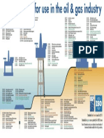 Standards ISO for Oil and Gas.pdf