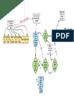 Diagrama GI3