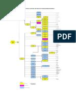pohon petrokimia(2)