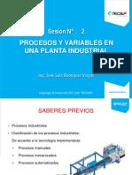 Sesion 2 Procesos y Variables en Una Planta Industrial
