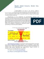 Nanophotonics Market Global Scenario