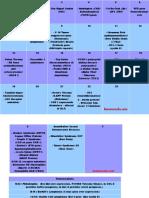 Chromosome Cheatsheet.pdf