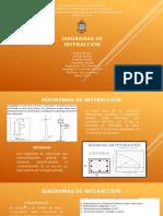 Diagrama de Interacciones