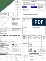 Chemistry IGCSE Revision