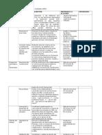 Implementación de Mejoras ISTAS21