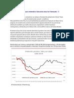 Gráficos Estadísticos Para Entender El Desastre Actual en Venezuela