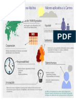 Etica Profesional - Infografia de Valores Universidad UAPA