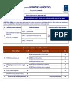 IFCD0110_ficha Confección y publicación de páginas web.pdf