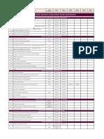 Dates Douverture Et Fermeture Depots de Candidatures 35