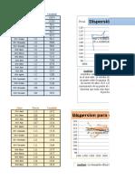 Asignacion 2 Excel