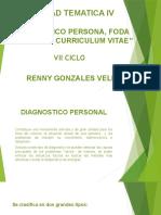 Diapositivas Actividad IV