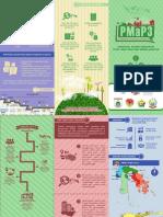 Leaflet PMaP3
