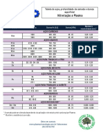 Dureza Superficial.pdf