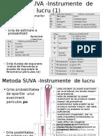 Metoda SUVA -Instrumente de Lucru_de Listat (1)