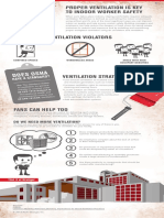 W WEXE714 Dayton Hub Proper Ventilation Tips IG FF
