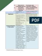 Palmagonzález Gustavo M5S3 Estructura y Elementos
