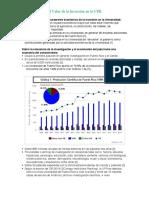 UPR Inversión 2017 Sonia Bartolomei