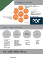 Procesos de Social Media Marketing Digital