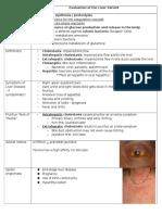 Medical School GI notes 2
