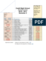 2016-2017 - Credit Night School Courses - Semester 2.pdf