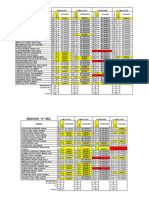 Resultado Del i II III IV Simulacro Sec Und Aria