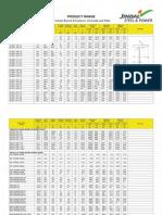 Jindal - Product Range H Beams