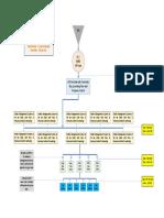 MP-WRD Micro Irrigation Schematic