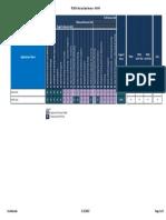 OKAPI Services Set