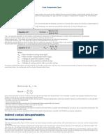 Basic Desuperheater Types