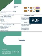 IPRAN_module1_vntelecom
