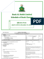 ScheduleofBankCharges.pdf