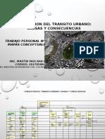 TRABAJO PERSONAL Nº 02 CONGESTION DEL TRANSITO URBANO.pptx