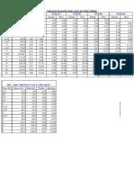 MEDIDAS DE TUBOS SCH40_80.pdf