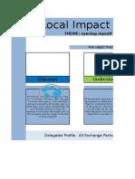 Agenda Local Impact Conference