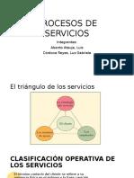 Procesos de Servicios