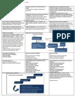 G Examen Seguridad y Medio Ambiente P1.pdf