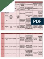 Parasitologia Tabela