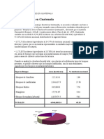 Manejo y Dimensiones en Guatemala