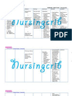 298071105 Nursing Care Plan for Pneumonia NCP