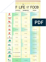 Shelf life of food.pdf