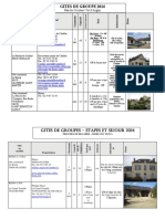 Gites de groupe Chateau Guillaume
