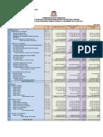 Laporan Keuangan Tahun Anggaran 2015
