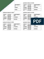 Jadwal Kelas XI IPA