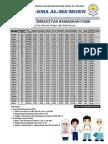 JADWAL SHAUM DAN IMSAKIYAH SMP-SMA AL-MA'MOEN.pdf