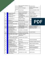 COLECCIONES DE AULA_Listado INI EP 1° Ciclo.pdf